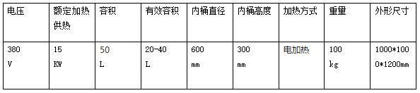 真空熬糖锅,电磁熬糖锅,小型商用熬糖锅参数说明